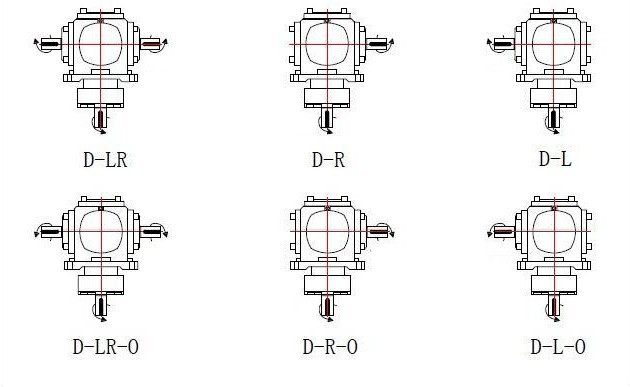 Transmission Directions Code D-LR(O) series