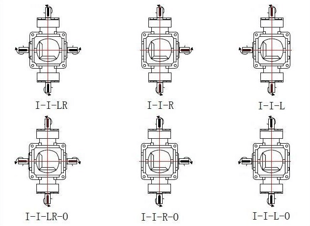 Transmission Directions Code I-I-LR(O) series