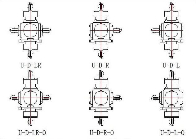 Transmission Directions Code U-D-LR(O) series