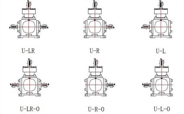 Transmission Directions Code U-LR(O) series