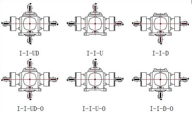 Transmission Directions I-I-UD(O) series