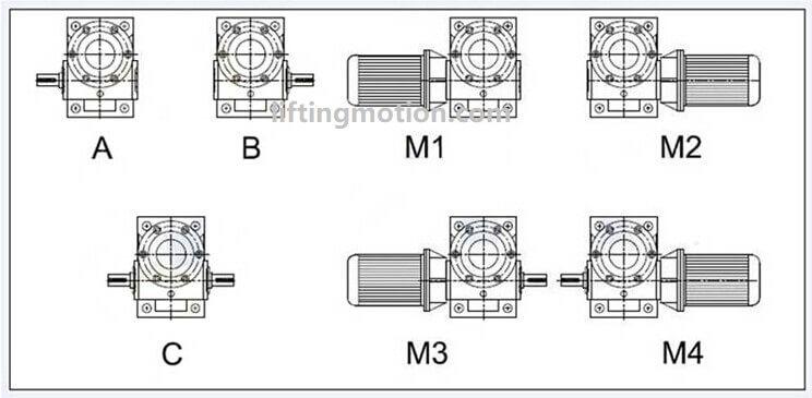 machine screw jack worm shaft type