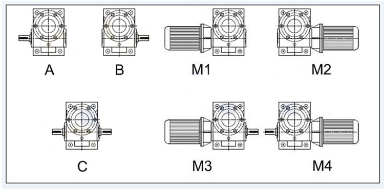 Worm Shaft Input Types