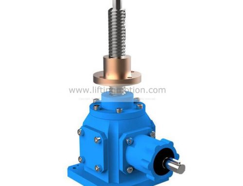 NDL bevel gear jack