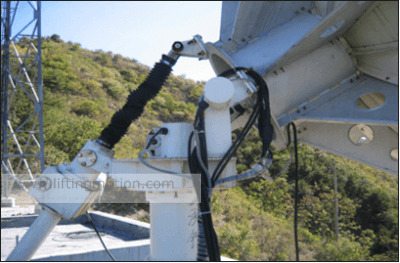 screw jack applications Radar